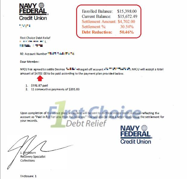 Call Citi Card >> Debt Settlement Letters